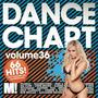 Dance Chart, Volume 36