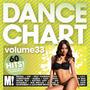 Dance Chart, Volume 33
